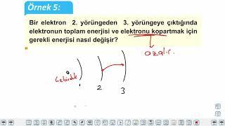 Eğitim Vadisi AYT Fizik 19.Föy Atom Kavramının Tarihsel Gelişimi Konu Anlatım Videoları