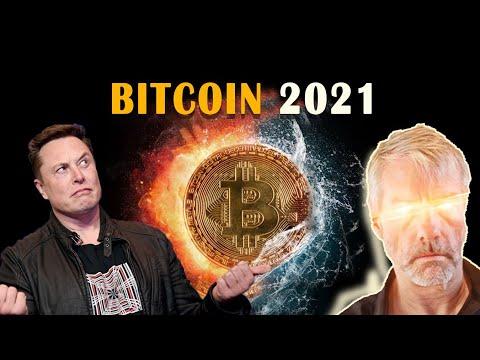 Bitcoin a tradingview-ban