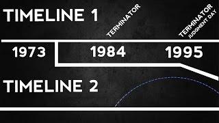 Terminator Timeline EXPLAINED (Terminator Genisys Erased History?)