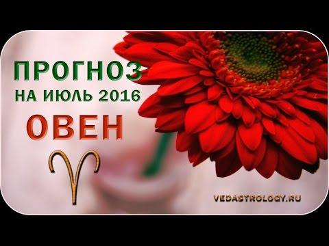 Женщина 17 января гороскоп по дате рождения