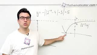 Graf funkce která je celá v absolutní hodnotě