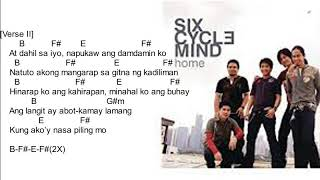 DINAMAYAN-6CYCLEMIND(CHORDS AND LYRICS)