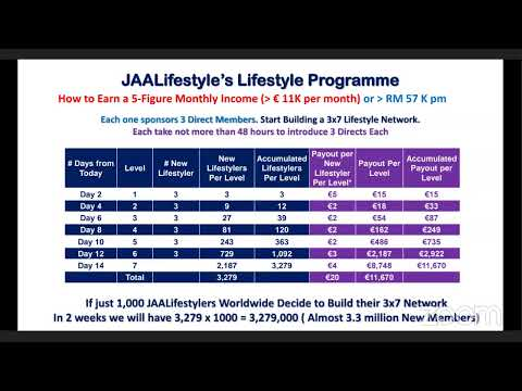 JAA LIFESTYLE INDIA TRAINING MEETING ( 29 JANUARY 2021 05:00 PM )