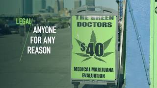 Vote NO on June 26 - SQ788 is NOT medical