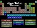 La tabla periódica a ritmo de rock