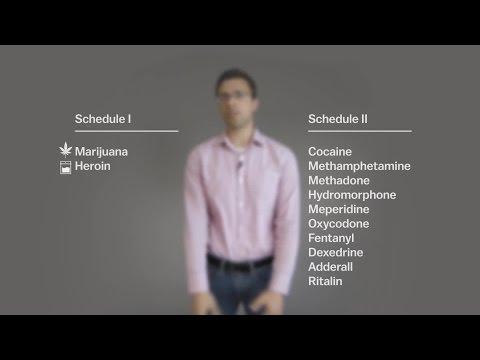 Kombinierbaren Medikamente für Bluthochdruck