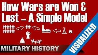 How Wars are Won & Lost - A Simple Model