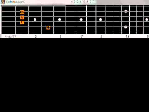Shawn Colvin - Tabs and Chords | ULTIMATE-TABS.COM