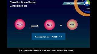 CH04-ACIDS, BASES AND SALTS-PART06-CLASSIFICATION OF BASES