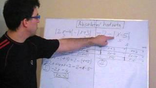Rovnice s více absolutními hodnotami - tabulková metoda
