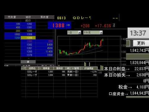 レーザ 株価 qd