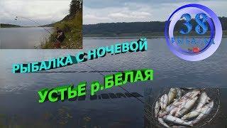 Рыбалка в иркутская область усолье сибирское индекс