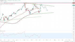 Wall Street – Die letzte Party vor dem Knall?
