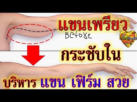 เส้นเลือดขอดของกระดูกเชิงกรานในสตรี