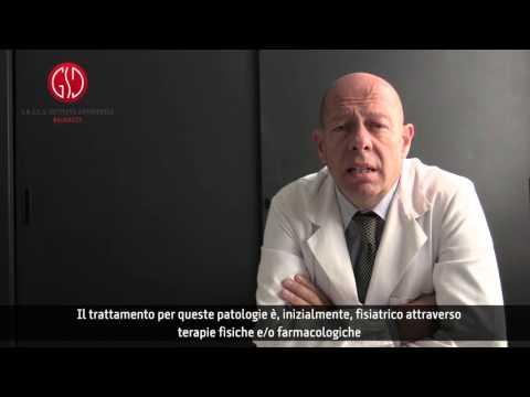 Contagocce Medicina per osteocondrosi