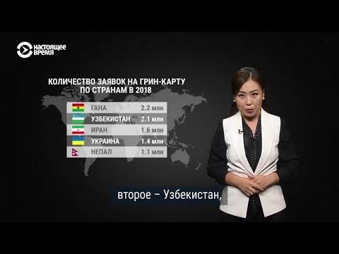 Как в Узбекистане мошенничают при подаче заявок на грин-карт