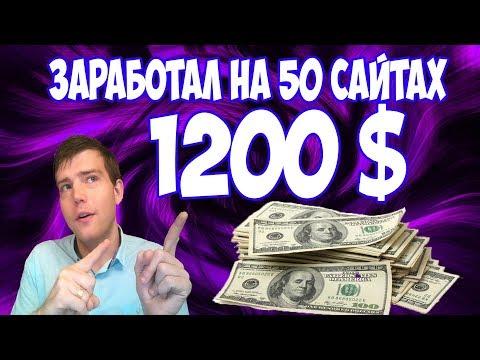 Forex курсы рубля онлайн