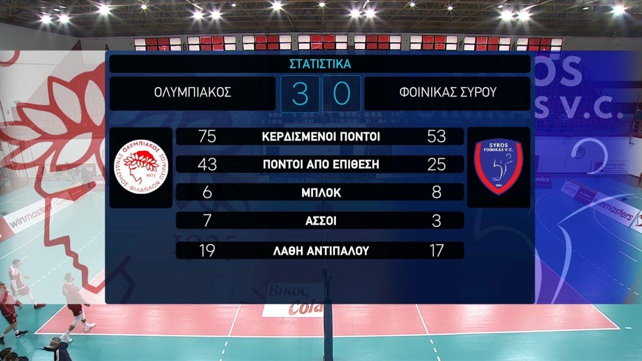 Volley League | Ολυμπιακός – Φοίνικας Σύρου 3-0 | HIGHLIGHTS | 14/02/2021 | ΕΡΤ