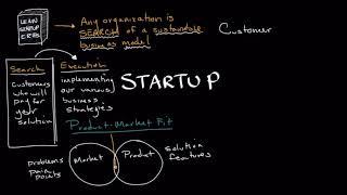 The Purpose of Startups | New Venture Launch