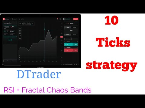 Trading training from scratch