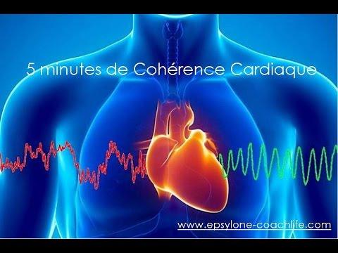 Les plaintes de lhypertension et Anamnèse