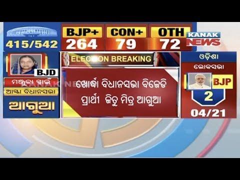 2019 vidhan sabha election results - 14 часов