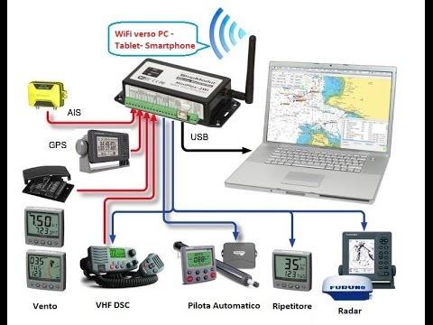 MiniPlex-3 series | NMEA multiplexer & gateway - смотреть онлайн на