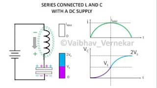 Working Of Inductor And Capacitor LC Circuit With A DC Supply, A Graphical Study