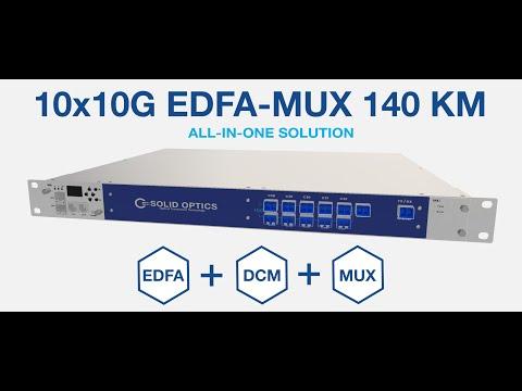 Fiber Optic Multiplexers - Solid Optics