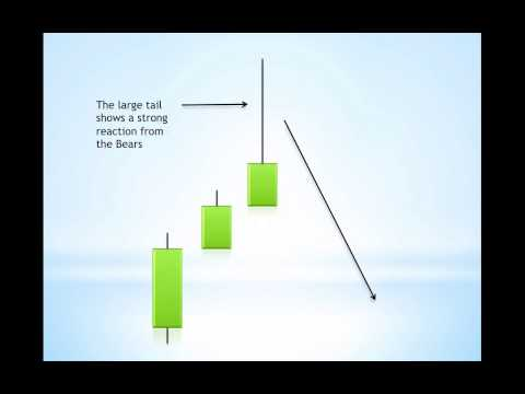Forex strategy 50 of the previous candle