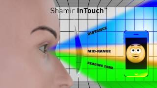 Shamir Smart SV As Worn™