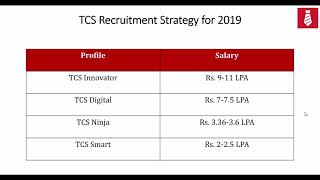 TCS Ninja Recruitment 2018-19: Exam pattern, Salary Package & other important information