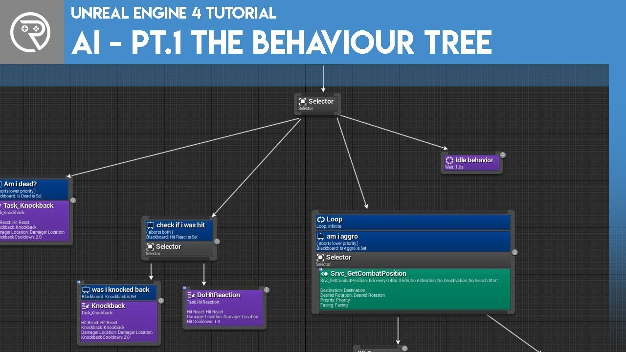 Unreal Engine 4 Tutorial - AI - Part 1 The Behaviour Tree