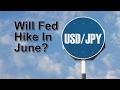 USD/JPY - USD/ JPY depende do Fed
