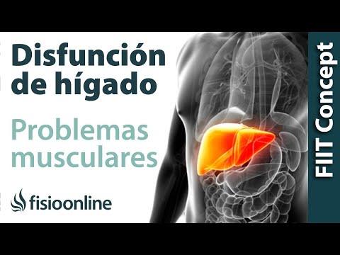 Dolor de cabeza dolor severo en la osteocondrosis