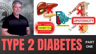 New Video: Type 2 Diabetes, Part I