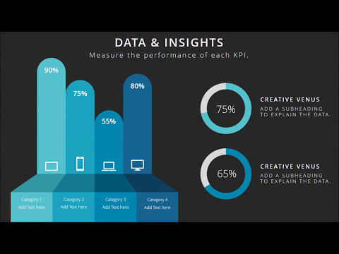 Beautiful & Minimalistic Dashboard For Business Presentation | Microsoft PowerPoint (PPT) Tutorial