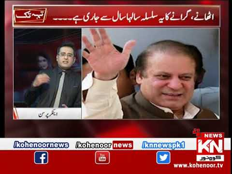 Teh Tak 29 March 2019 | Kohenoor News Pakistan