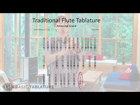 Learning About Native Flute Tablature