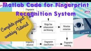 Fingerprint Image Enhancement matlab code Tutorials - मुफ्त
