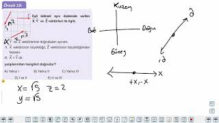 Eğitim Vadisi 11.Sınıf Fizik 1.Föy Kuvvet ve Hareket 2 Konu Anlatım Videoları