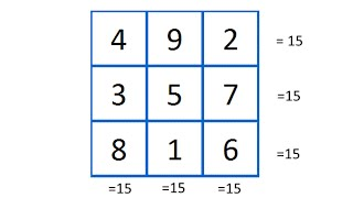 SOLVE The 3x3 Magic Square Completely - There Can Only Be One!