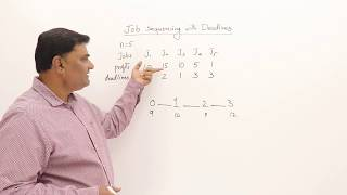 3.2 Job Sequencing with Deadlines - Greedy Method