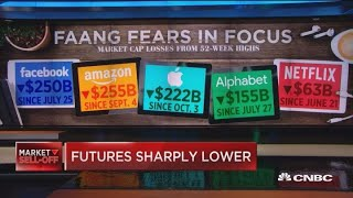 Problem is that FAANG stocks are up a lot, says Jim Cramer