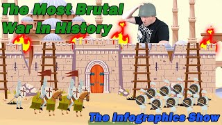 The Most Brutal War in History | The Infographics Show | A History Teacher Reacts