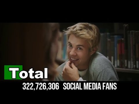 Top 10 Music Artists With Biggest Fan Following (Every Social Media Combined)