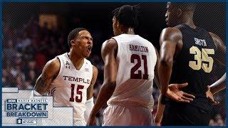 Complete NCAA Bracket Predictions | NCAA March Madness Bracket Breakdown