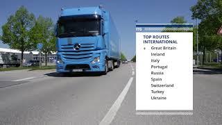 Youtube - truck international