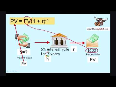 2 Easy Steps: Present Value and Future Value Calculation with Present Value Formula