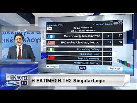 Οι πρώτες εκτιμήσεις για το εκλογικό αποτέλεσμα | 02/06/2019 | ΕΡΤ